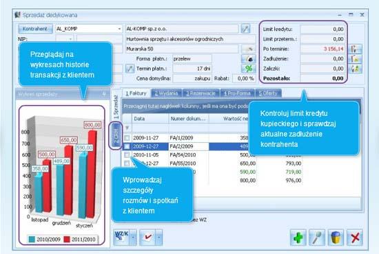 Okno programu Comarch Optima pokazujące jak wypełnić kartotekę sprzedaży dedykowanej