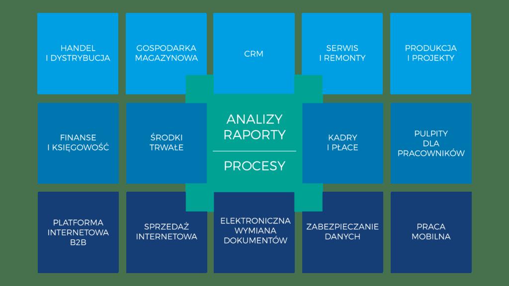 Moduły systemu dla firm Comarch ERP XL