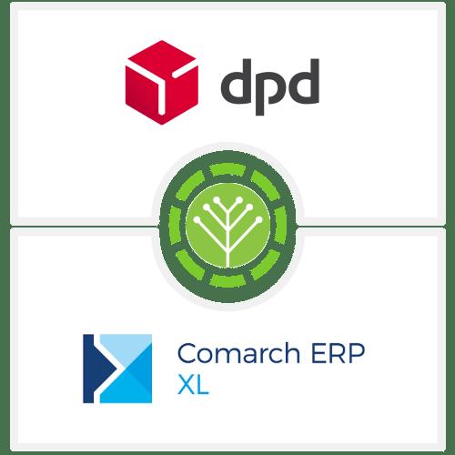 Integracja oprogramowania DPD i Comarch XL