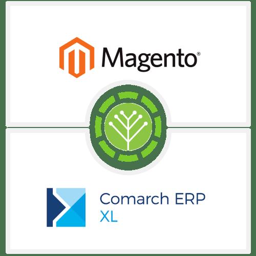 Integracja oprogramowania platforma e commerce Magento i system ERP Comarch XL