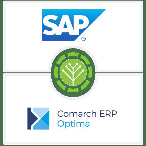 integracja oprogramowania Sap i Comarch ERP Optima
