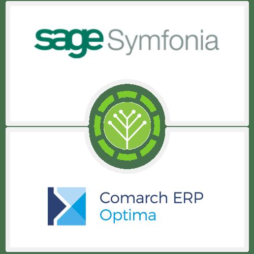 Integracja oprogramowania Sage Symfonia Comarch ERP Optima